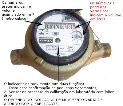 9ca968c3c54 O hidrômetro é um aparelho utilizado para medir o consumo de água. Assim  toda vez que você abrir a torneira